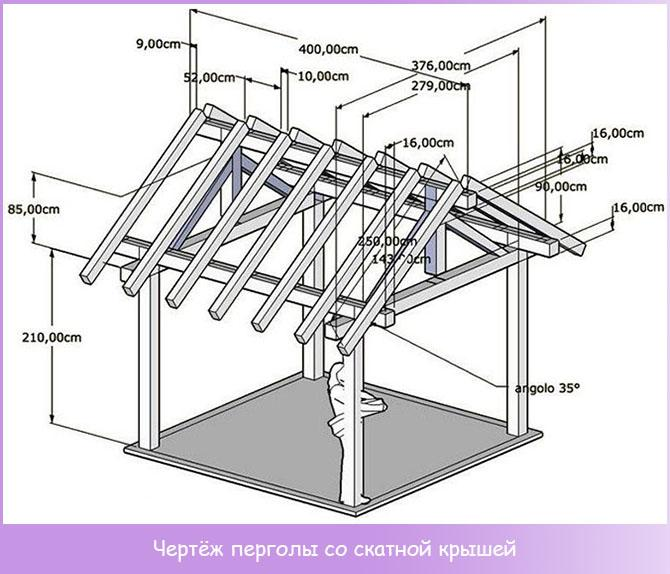 Drawing of a pergola with a pitched roof
