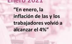 Principales conclusiones del Informe de Inflación del IET del mes de enero