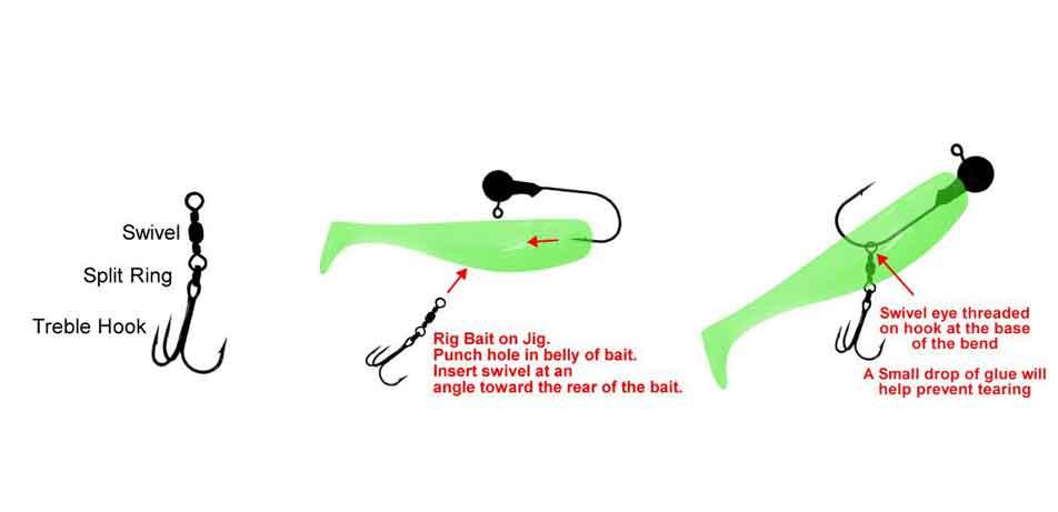 Stinger Knot for Better Pike