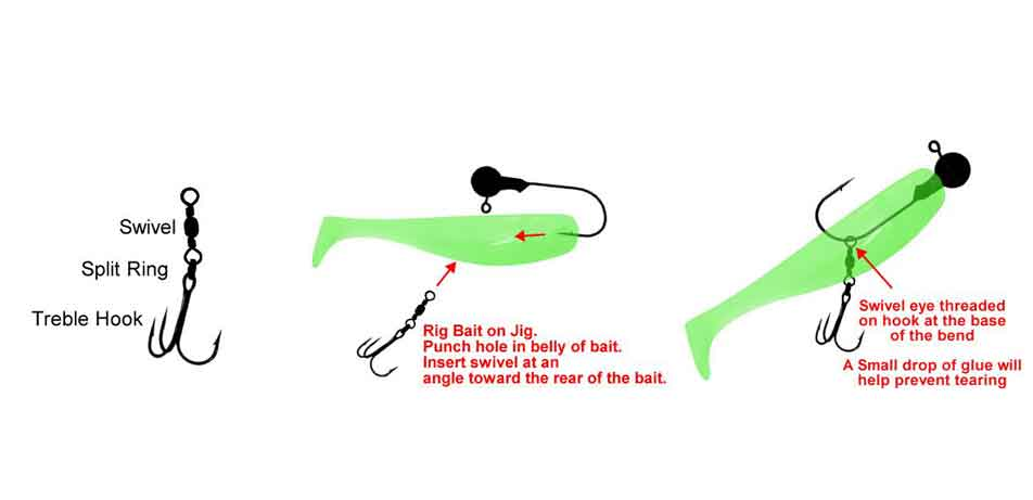 Stinger Knot for Better Pike