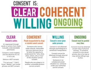 consent-lg-300x232 Consent