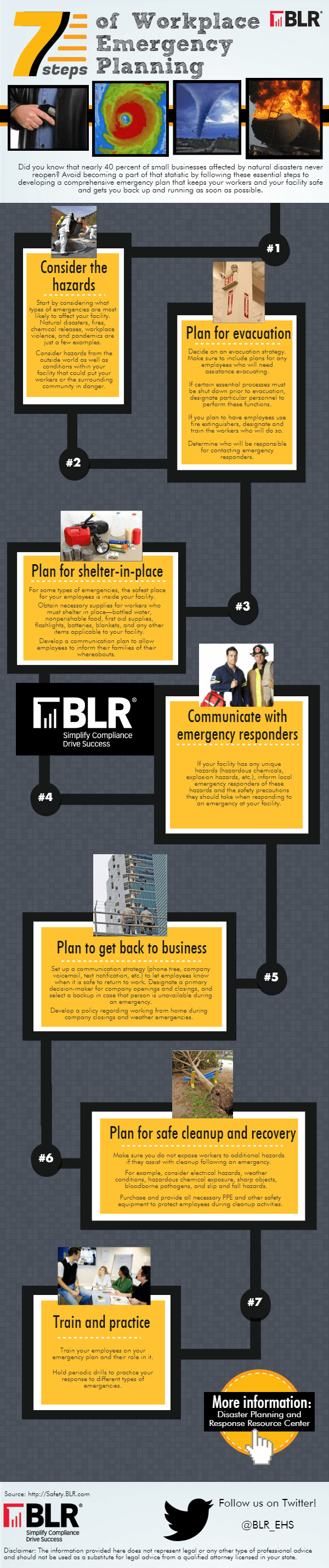 7 Steps of Workplace Emergency Planning