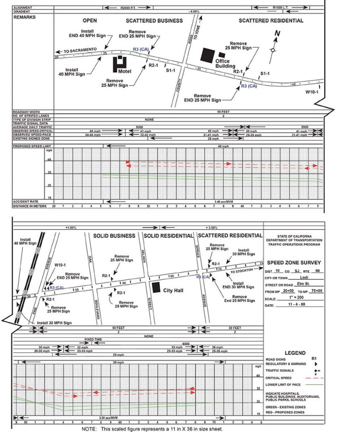 Dorable Traffic Accident Diagram Template Mold - Electrical Chart ...