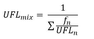 ASP Exam Math Upper Flammability Limit of a Mixture