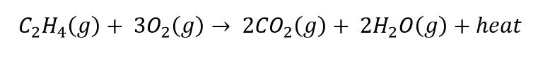 CSP ASP Exam Math - Balancing a Chemical Equation Reactant Product Table