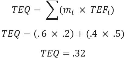 Toxic Equivalency of a Compound