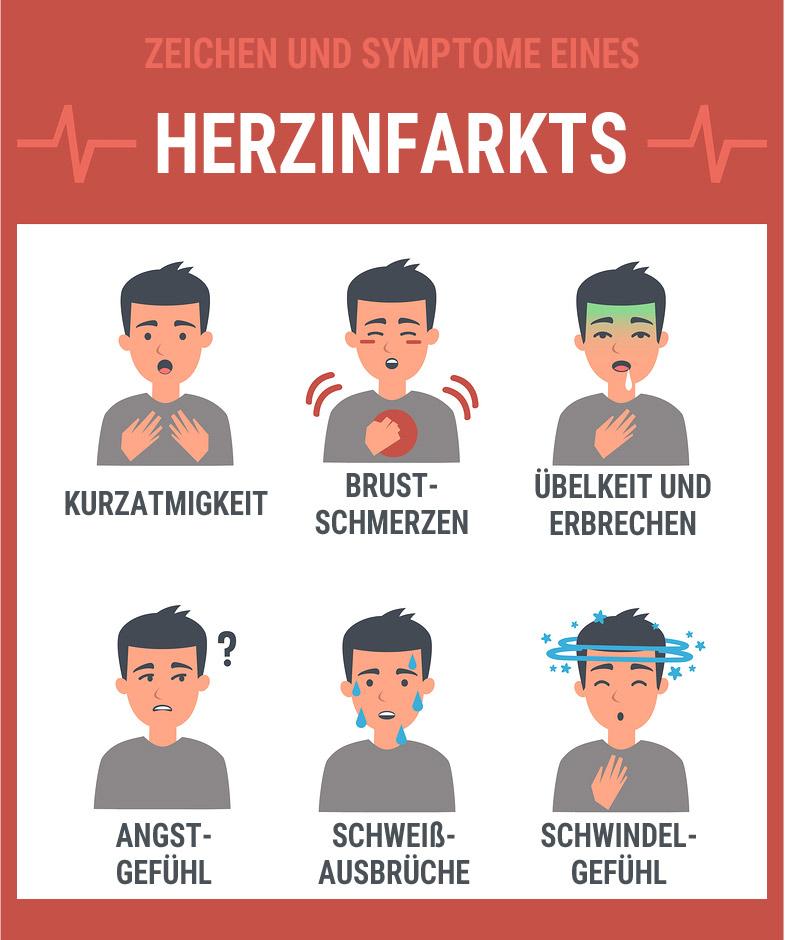 herzinfarkt-symptome-infografik
