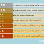 widerstandsklassen-infografik