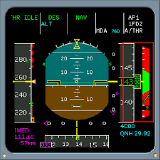 Primary Flight Display Symbols | PFD TCAS Display
