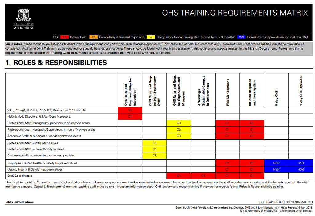 Safety Training Needs Analysis and Matrix • SafetyRisk.net