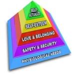 Psychology and safety