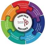 Safety Conversation Essentials – 20 Tips