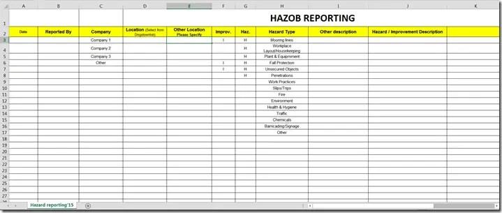 hazard report