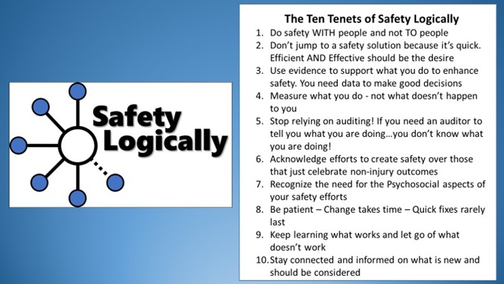 safety-logically-list