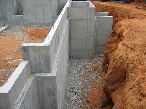 Safe Method Statement for Foundation Concreting Installation Works