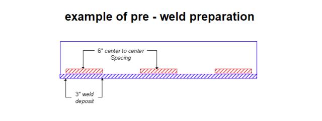 Example of pre weld preparation
