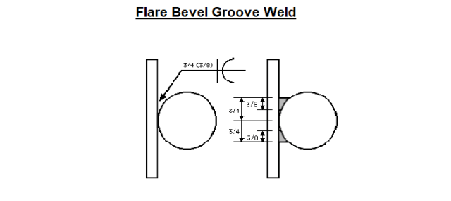 Flare Bevel Groove Weld Symbol