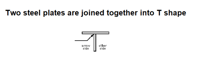 two steel plates are joined together into a T shape