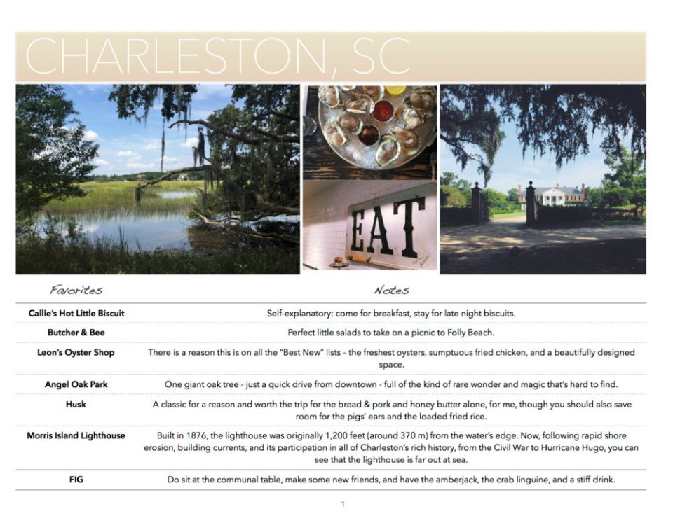 charleston-guide