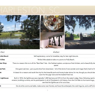 Guide to Charleston