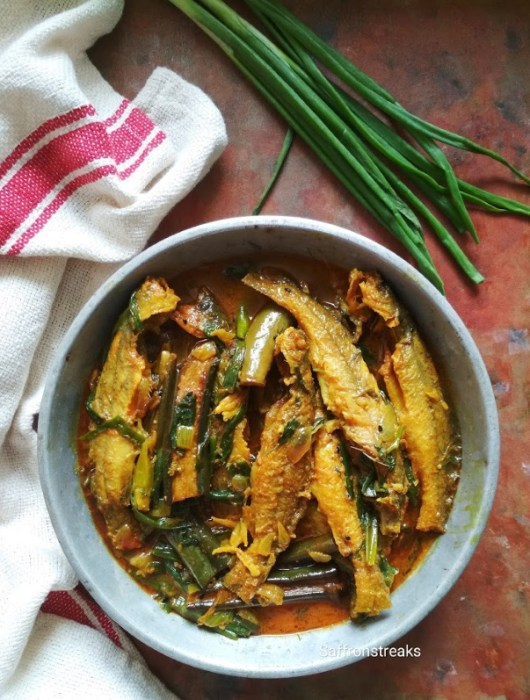 tangra maach fish recipe
