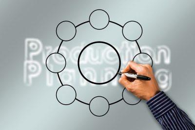 saf international business process management