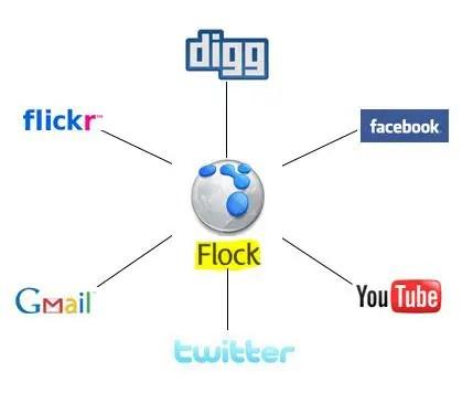 مميزات برنامج flock وخصائصه
