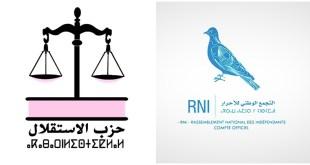RNI و PI