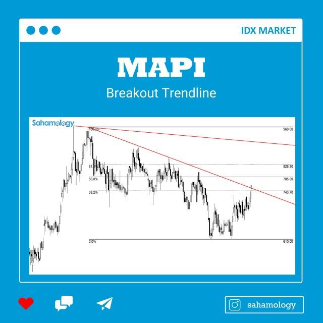 trading-plan-MAPI