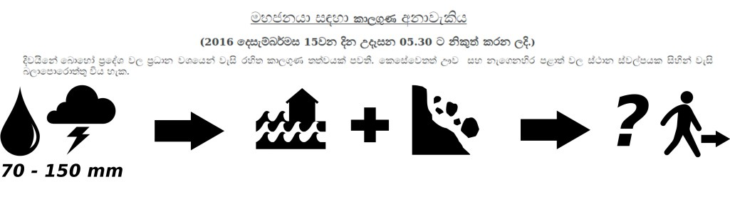 Sri Lankan low-literate communities enjoy symbology in disaster communication