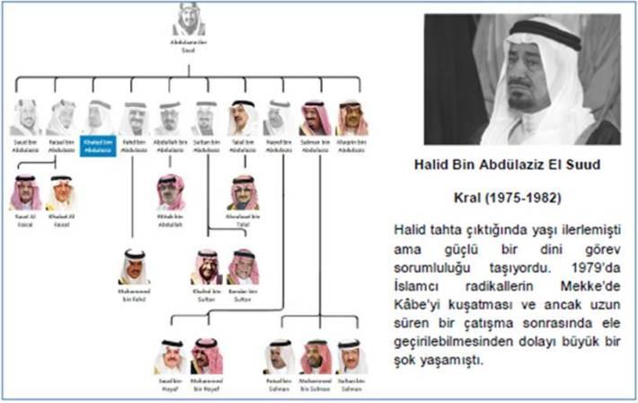 Kral_Halid_bin_Abdulaziz_El_Suud