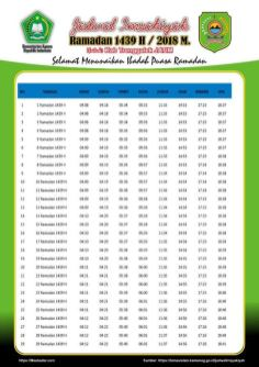 Jadwal Imsakiyah 1439 Ramadan 2018 - Kab Trenggalek JATIM