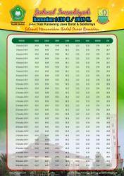 Jadwal Imsakiyah 1439 Ramadan 2018 - Karawang Jawa Barat