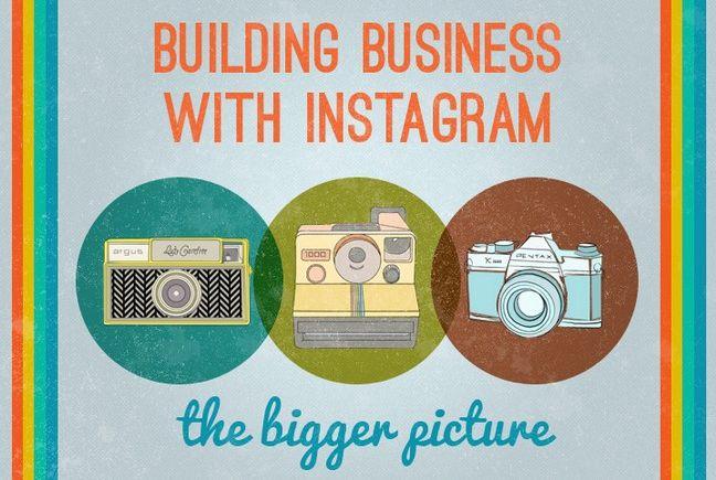 Tips Bisnes Marketing Di Instagram