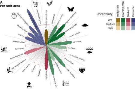 http://advances.sciencemag.org/content/advances/3/3/e1602638/F1.large.jpg