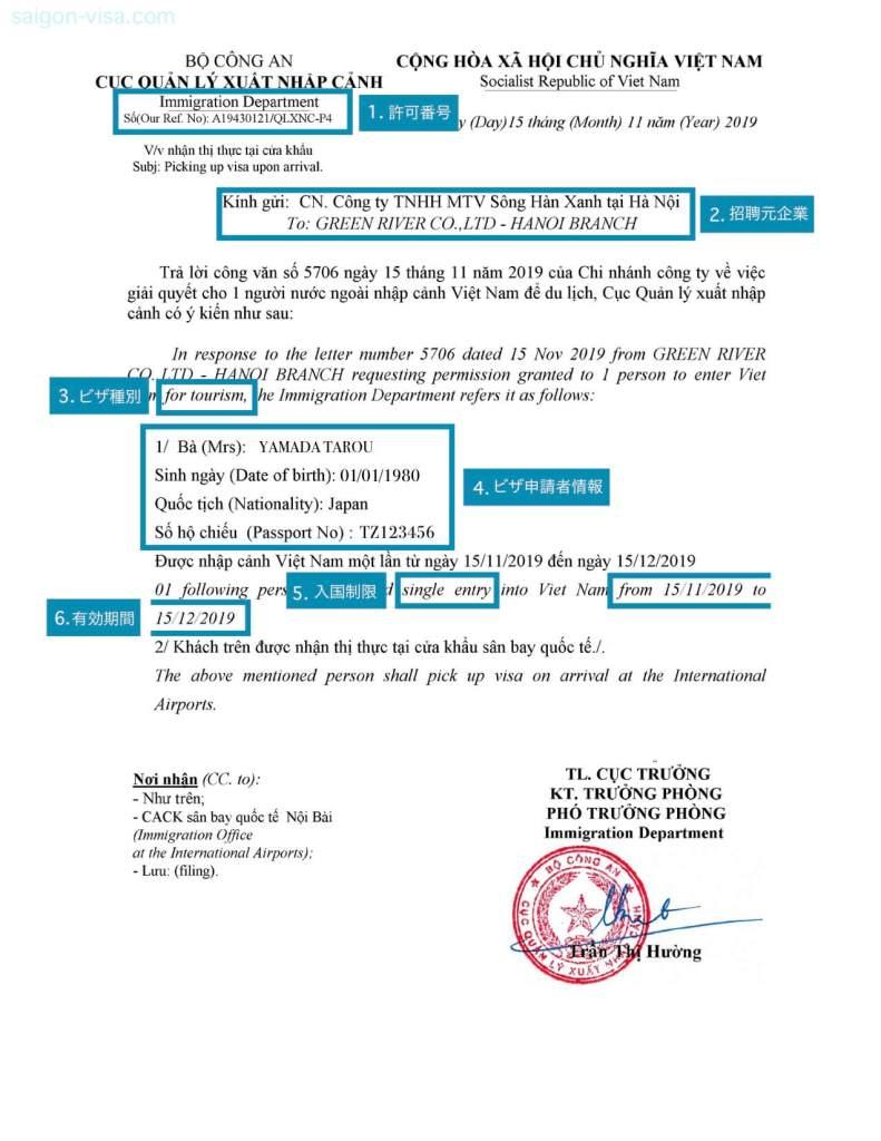 ベトナム招聘状_見本例サンプル_ベトナムビザ大辞典_Vietnam Invitation Letter_Sample