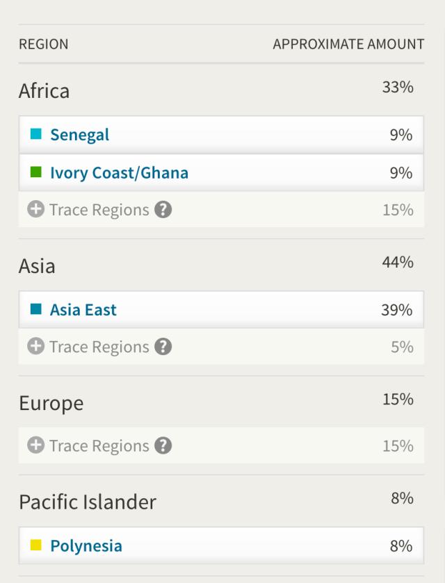 Mom's ethnicity results from AncestryDNA dna kit test