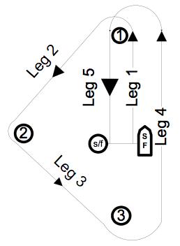 T-5 Course