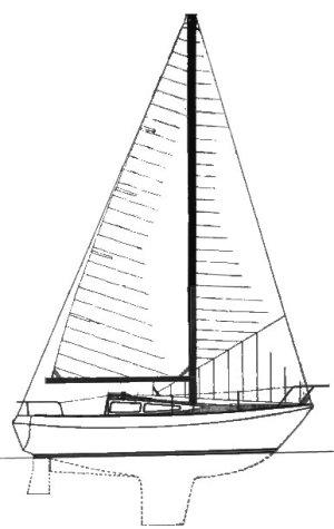 SailboatData  NORTHWEST 21 Sailboat