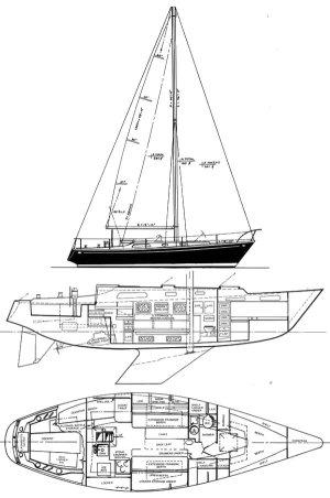 SailboatData  PEARSON 36 Sailboat