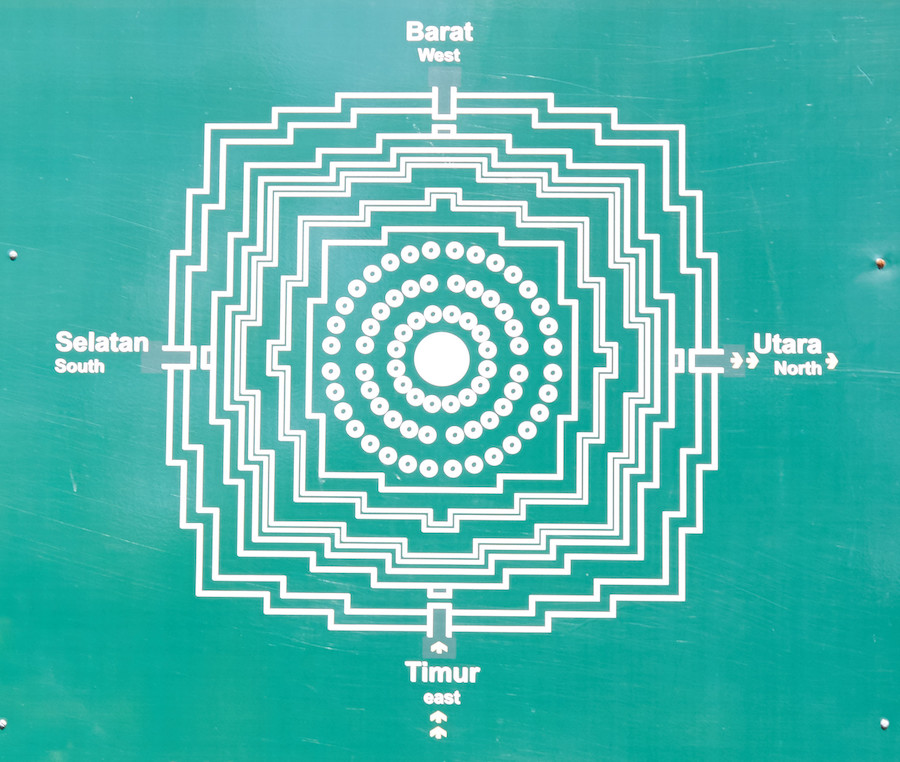Borobudur Diagram Map