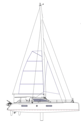 Tripple reefed mainsail with storm jib for conditions up to 45 knots
