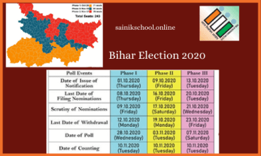 Bihar Election 2020 | Bihar Bidhan Sabha Election Date & Polls