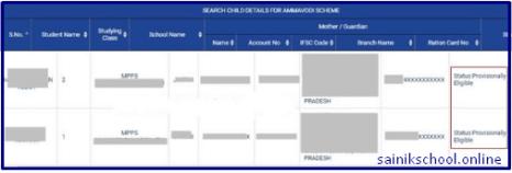 beneficiary list for the AP Amma Vodi scheme