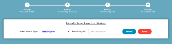 Procedure Search SSPMIS Payment/Pension Status