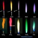 Pelajaran Kimia SMA : Analisis Kimia
