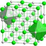 Unsur Kimia : Hafnium