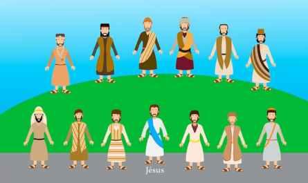 Groupe des apôtres et le Christ