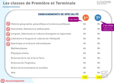 Screenshot_2019-05-11 Présentation PowerPoint - Comprendre la réforme des lycées pdf(8)