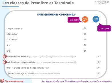 Screenshot_2019-05-11 Présentation PowerPoint - Comprendre la réforme des lycées pdf(9)